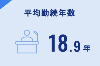 平均勤続年数 19.5年